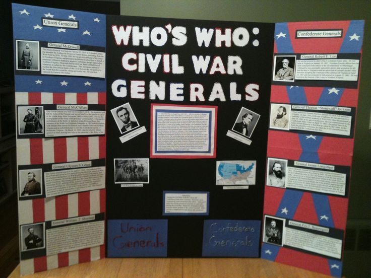 tri-fold poster project ideas - Google Search