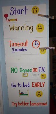Discipline Chart For Kids