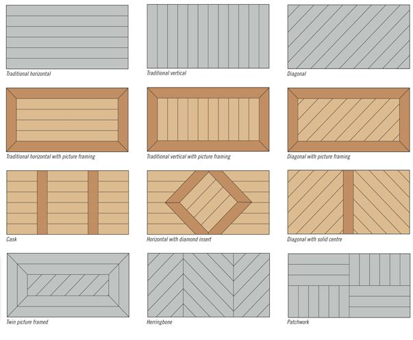 Small deck plans tags deck design deck planner decking decking design decking design - Deck designs for small spaces style ...