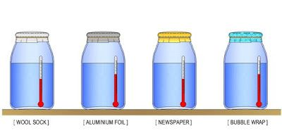 Chei Yin's blog: Science Project(2) ~~ which material works best as a heat insulator