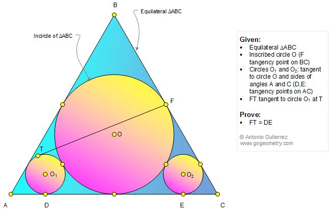 Geometry Problem 1314 Equilateral Triangle, Incircle, Inscribed Circle, Tangent, Congruence