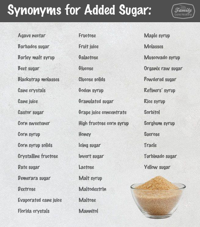 Synonyms for Sugar
