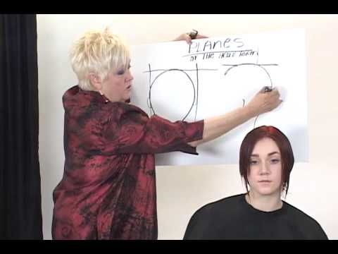 London Hair - Heavy Layering - YouTube