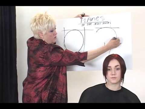 London Hair - Heavy Layering - YouTube