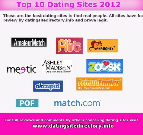 List of best dating sites 2012