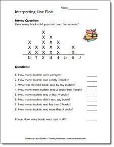 Free Line Plot Practice Worksheet. | Third grade math ...