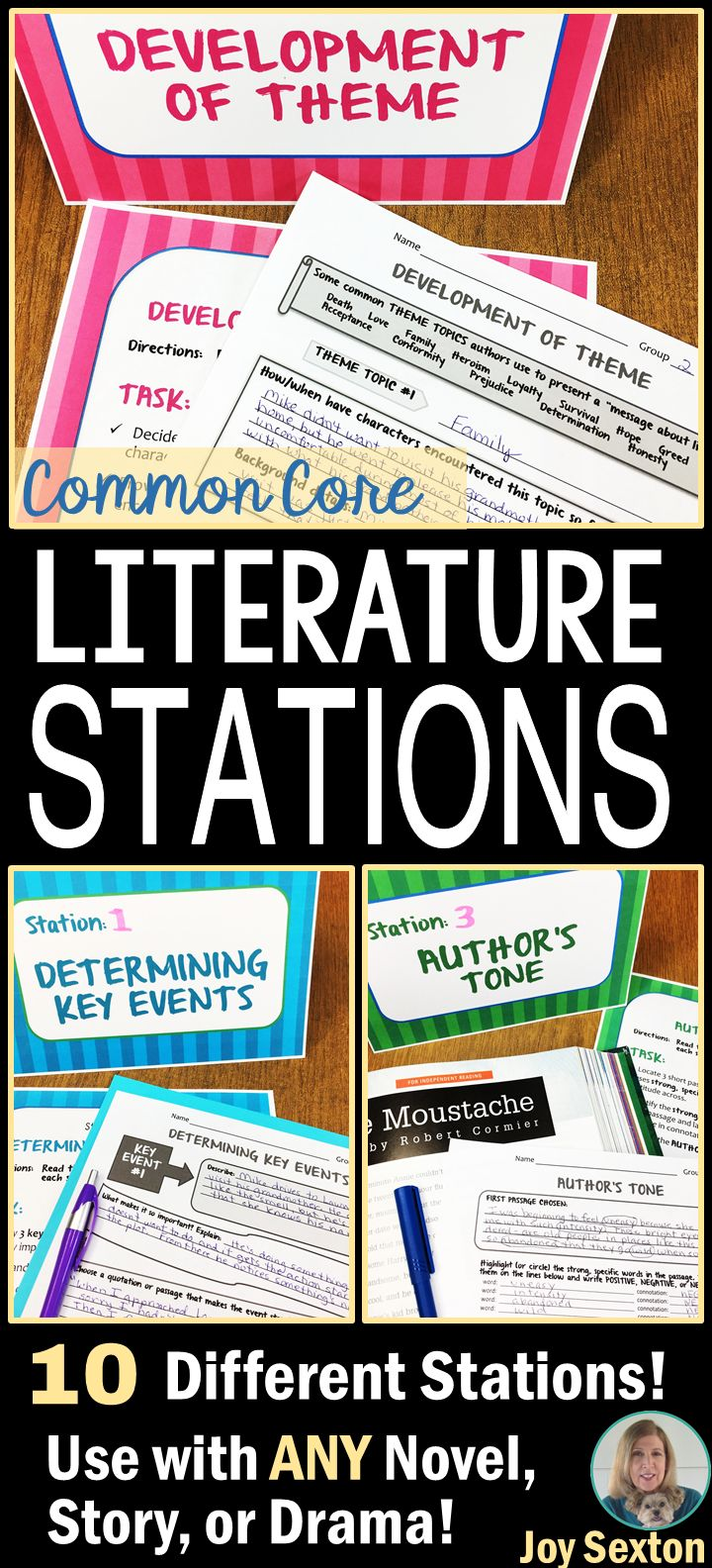 Motivate your students with collaborative station work centered on Common Core topics using ANY novel, story, or drama! You get 10 different stations with detailed task cards and inviting student handouts for each. Great for differentiation! #MiddleSchoolStations #MiddleSchoolEnglish #ELAStations