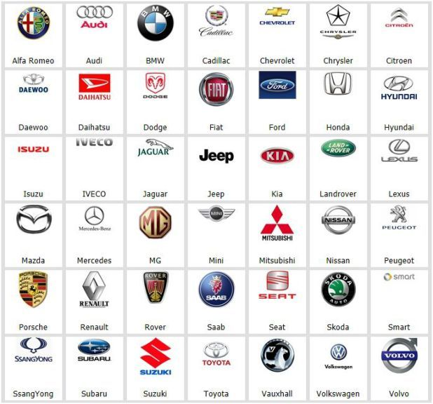 Pin By Akash Deep Singh Malhi On Akash Malhi In 2020 Car Logos