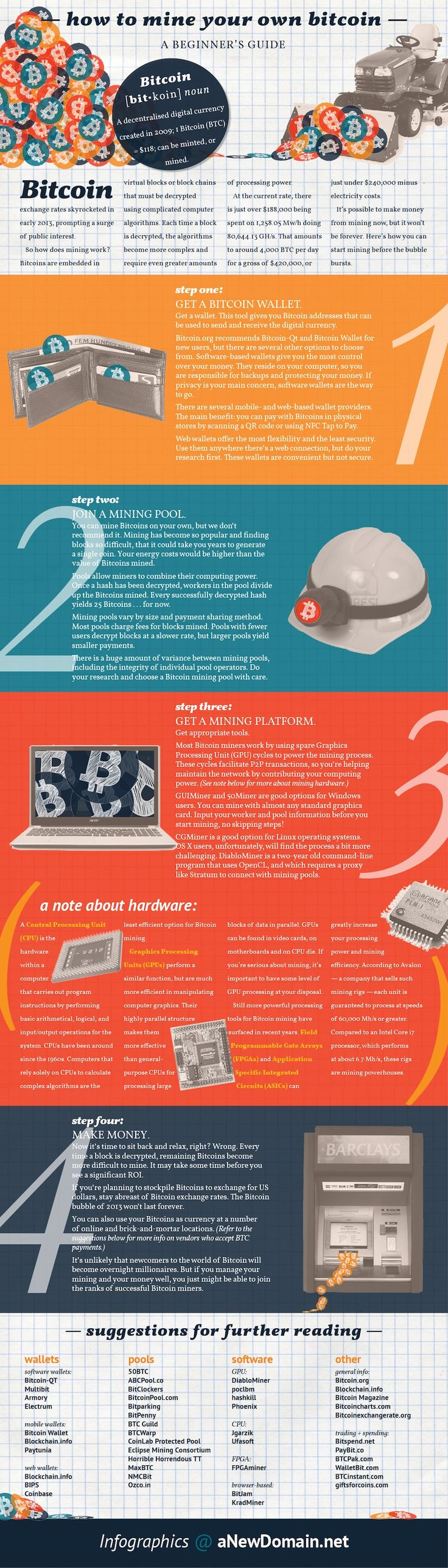 Here's an awesome infographic I wrote and Madison designed. It's about mining bitcoins. Check it!