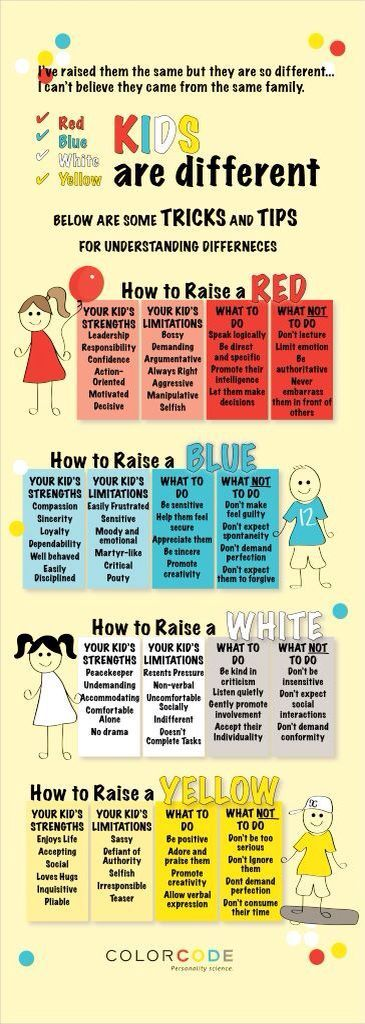 Kids are different- some tricks and tips for understanding different personality types
