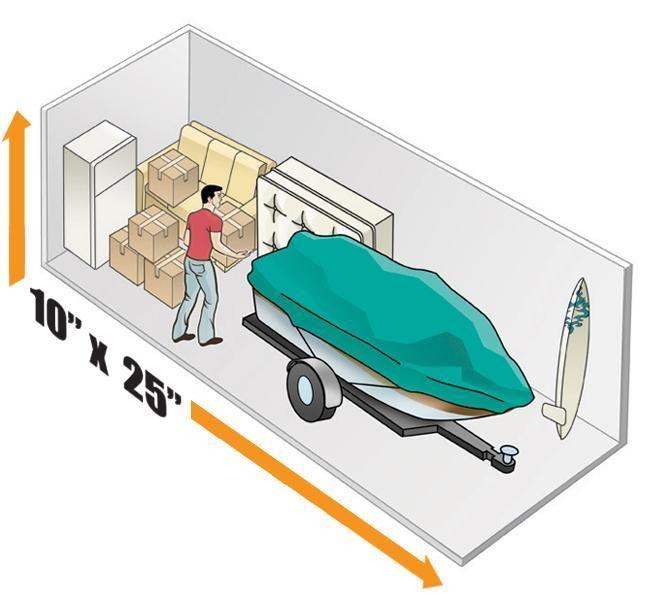 7 X 10 Storage Unit: 7 Best Storage Unit Size Comparison Images On Pinterest