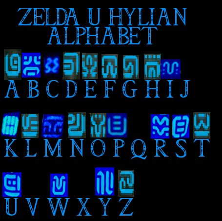 Hylian Alphabet