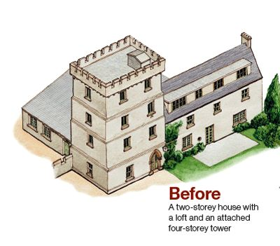 Fortified home plans decoration ideas cottage for Fortified house plans