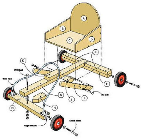 Wooden Billy Cart Plans Woodworking Projects Plans