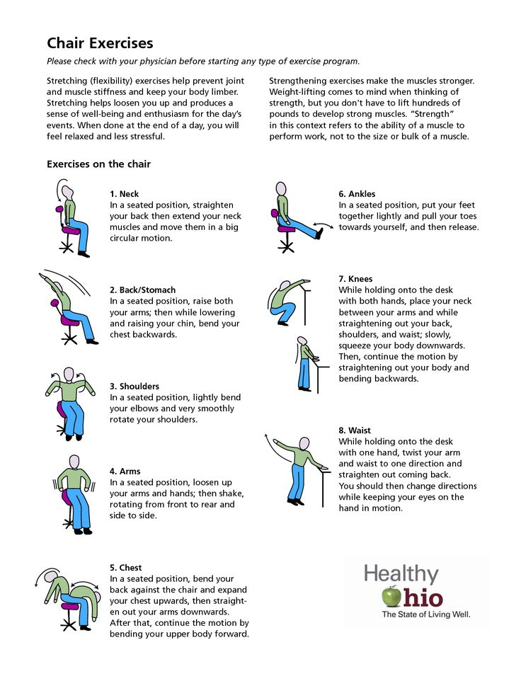 21 best exercise activity at work images on pinterest for Chair workouts