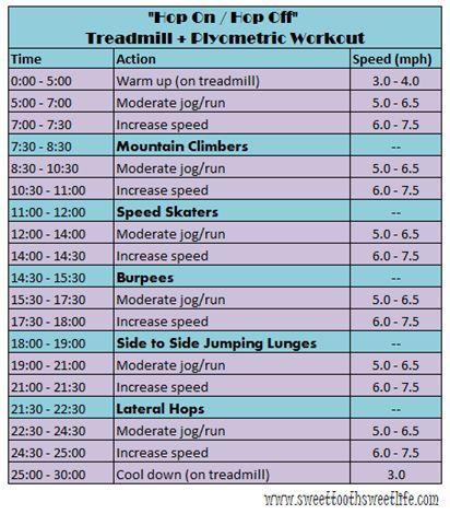 for user manuals treadmills