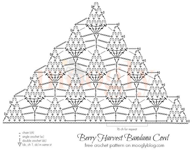 Berry Harvest Bandana Cowl - Free #crochet pattern video tutorial and chart on Moogly!