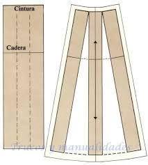 Resultado de imagen para faldas patrones lapiz con pretina ancha