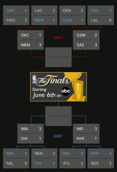 NBA playoffs as of Wednesday 5-15-13 two big game 5's tonight MIA vs. CHI at 7 PM and OKC vs. MEM at 9:30 PM