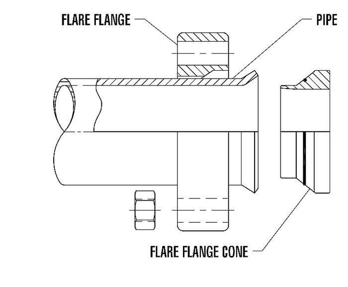 China Custom Flare Flanges Manufacturers Suppliers Stainless Steel Flare Flanges Jiayuan With Images