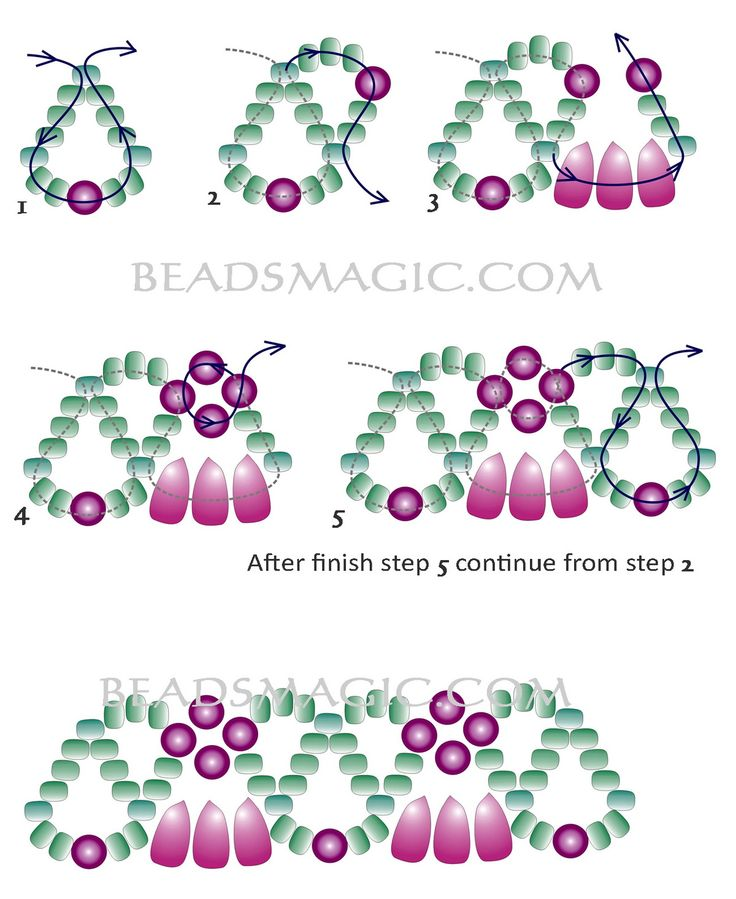Free pattern for beautiful beaded necklace Garnet Grove - 2.  U need : seed beads 10/0-11/0  pearl beads 4-5 mm  gemstone chips