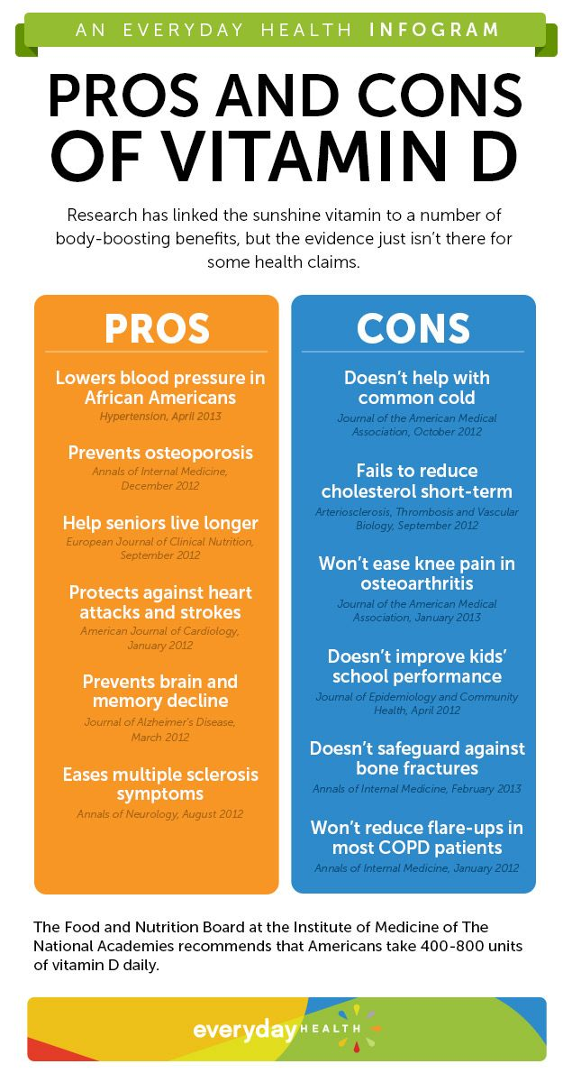 Pros and Cons of Vitamin D [Infographic] - Diet and Nutrition - Everyday Health