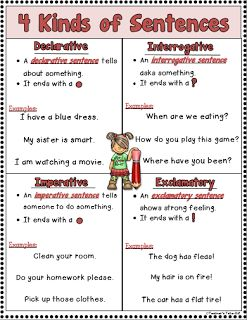 4 Kinds of Sentences Posters - Freebie Teacher's Take-Out