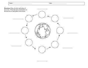 this worksheet asks students to draw and label each phase of the moon this worksheet can be. Black Bedroom Furniture Sets. Home Design Ideas