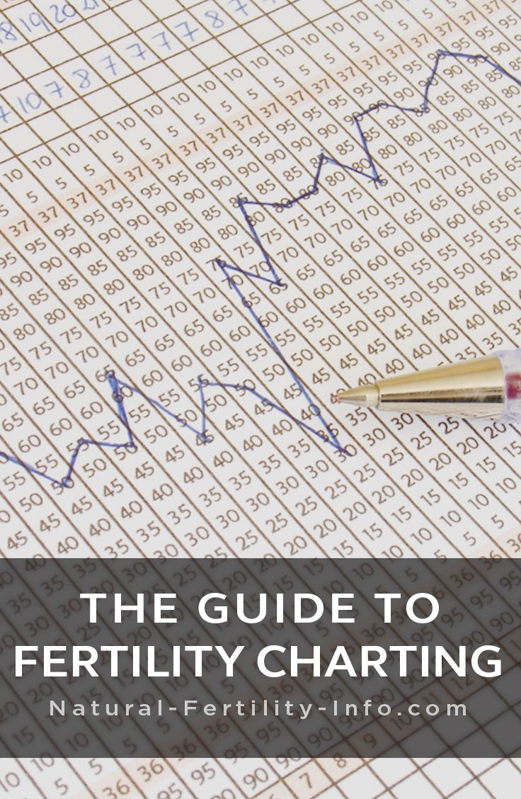 You can learn so much about your fertility and optimize chances of pregnancy with fertility charting...  And once you've learned how, it takes only a couple minutes a day.  Cheap and easy way to help figure out what's going on with your fertility.
