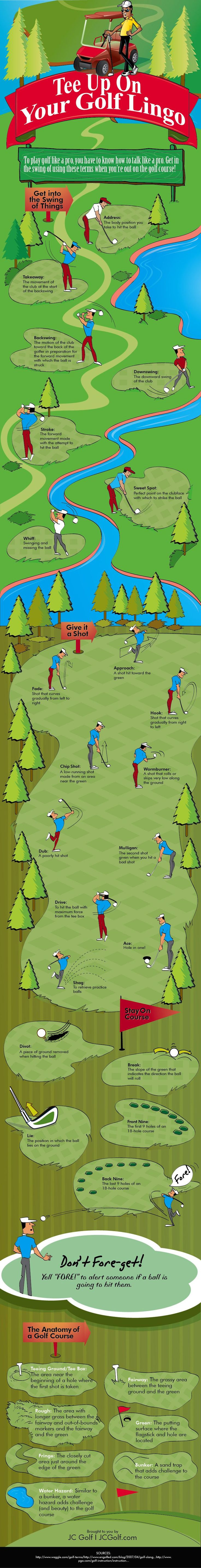 To play golf like a pro, you have to know how to talk like a pro. Get in the swing of using these terms when you're out on the golf course!