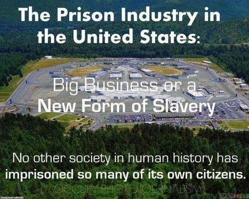 an overview of the issues of the prisons in the united states Prisons and prisoners united states postal service contact the appropriate department of corrections office if the issue remains unresolved.