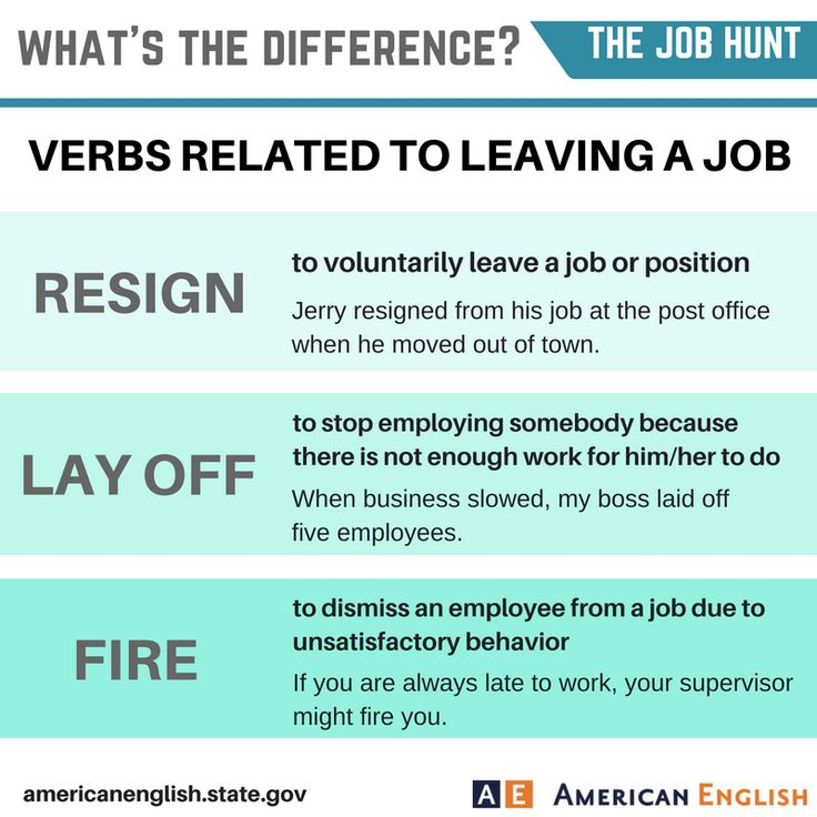 Vocabulary: The Job Hunt - What's the difference? Verbs related to leaving a Job.