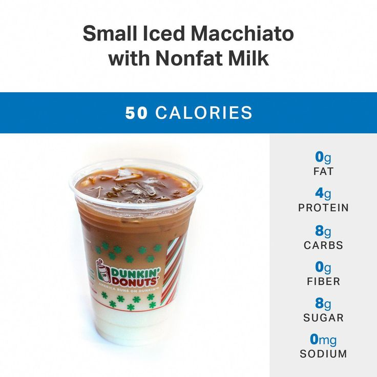 The Healthiest Ways to Order at Dunkin' Donuts   – Dunkin'