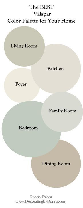 I always loved Valspar colors. I also like Benjamin Moore and Sherwin Williams but in my opinion, Valspar has the best range of colors. They have the best selection of greens and yellows which are … #paintinginfographics