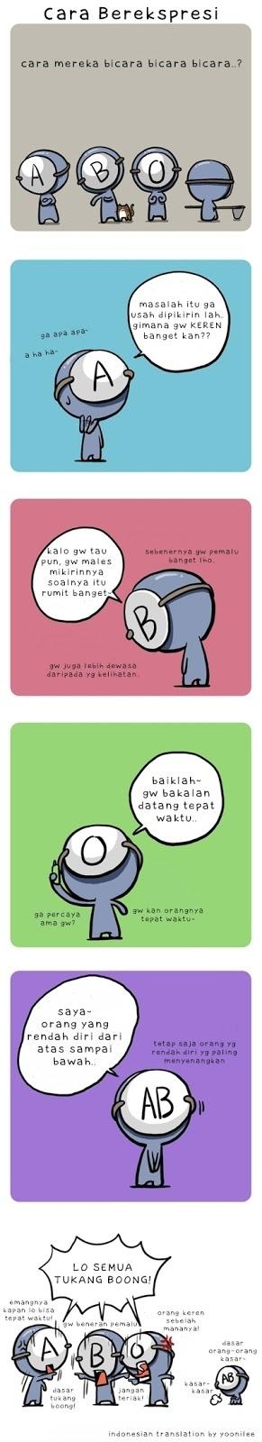 Cara Berekspresi
