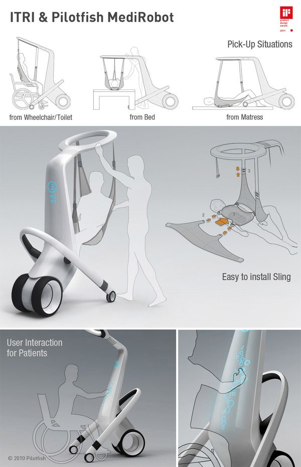 ITRI Medirobot on Behance