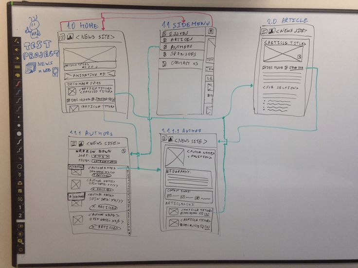 Eno smart whiteboard showing sketched mobile designs - Smashing Magazine