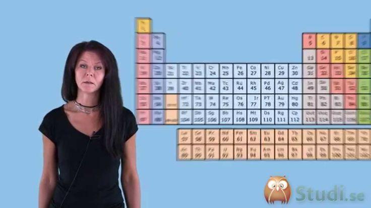 Vad är en atom? (Fysik) - Studi.se
