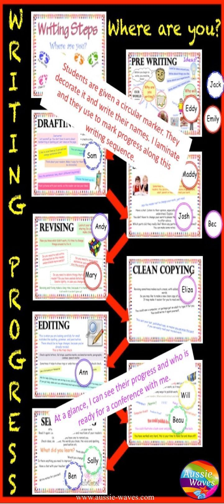 Writing Centre Organisation Resource. Display and use to track writing tasks.