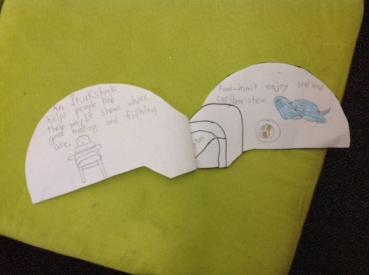 Grade 2 Social Alberta. Inuit igloo information booklets. Created by Heather Connolly.