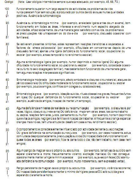 Diagnóstico Diferencial em Psiquiatria - Psiquiatra Infantil e de Adultos Belo Horizonte - MG