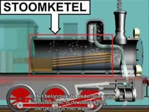 Animatie stoomlocomotief - YouTube