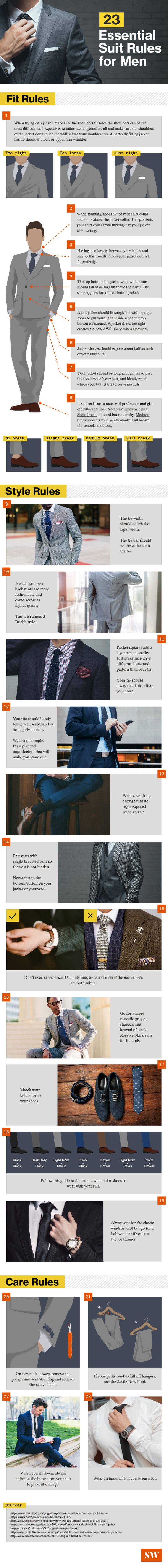 Compared towomen's formalwear, a men's suit looks like the easiest look to pull off in a pinch, but it's not as simple as it seems.Whether you're looking to wow them at a job interview or suiting up for a wedding, these twenty-three essential suit rules will help you look your best.Via SW.Lookin' good with infographics.