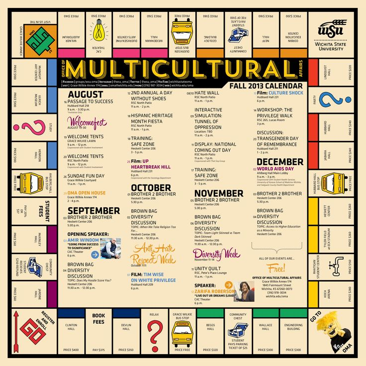 Developing Cultural Competency