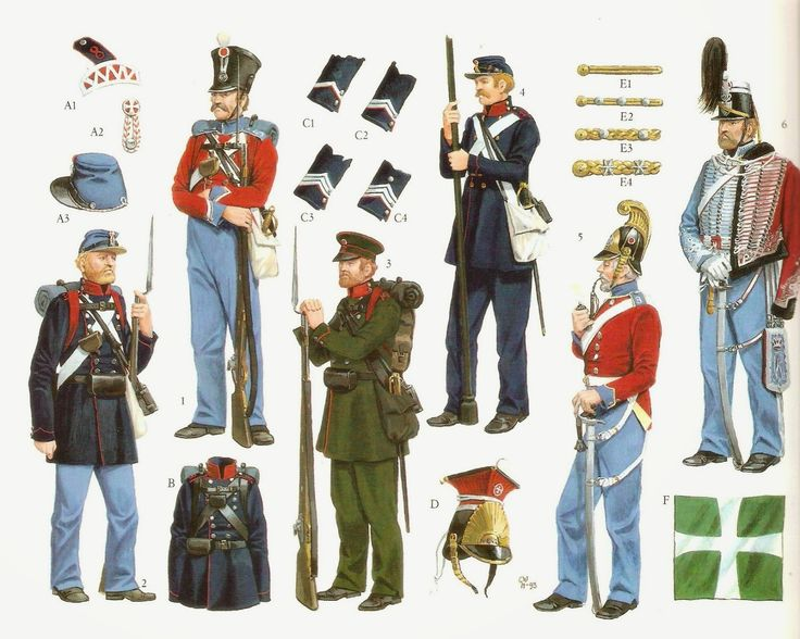 Image result for danish army first schleswig war