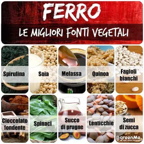 Ferro fonti vegetali