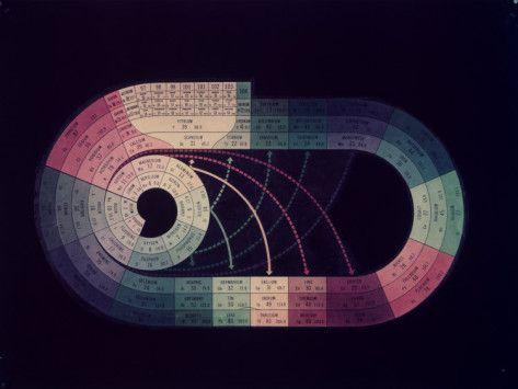 I can read this periodic table of elements.... no really, I can...