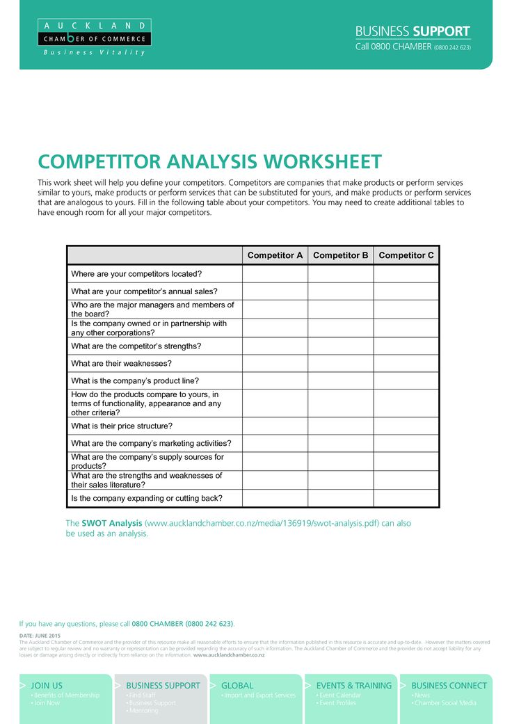 Competitor Analysis Worksheet How to create a Competitor