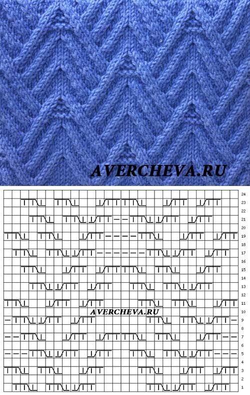 avercheva.ru More