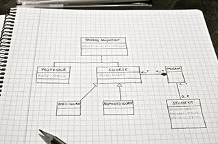 Play Video: UML Class Diagrams for Software Engineering
